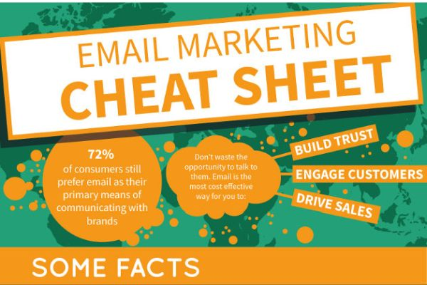 Top Tips for Getting Your Emails Opened: Infographic